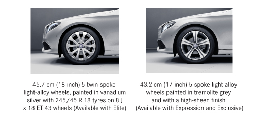 Alloy Options for Mercedes E Class